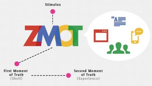 Mengenal Tentang ZMOT (Zero Moment Of Truth) ala Google