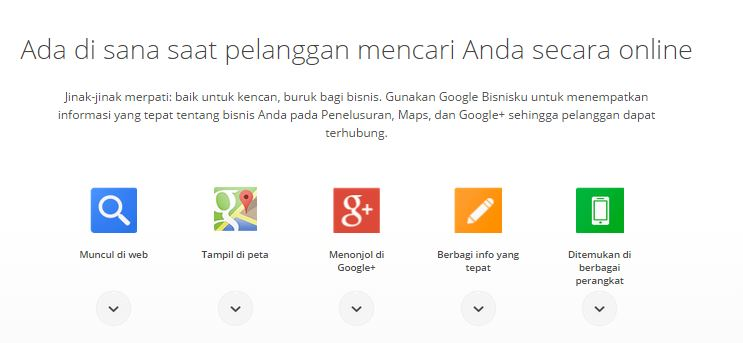 Manfaat Menggunakan Google Bisnis ku